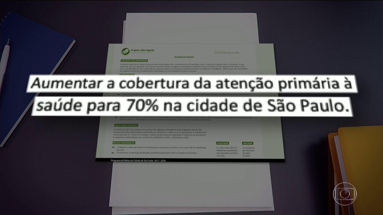 João Doria anuncia plano de metas para prefeitura de SP