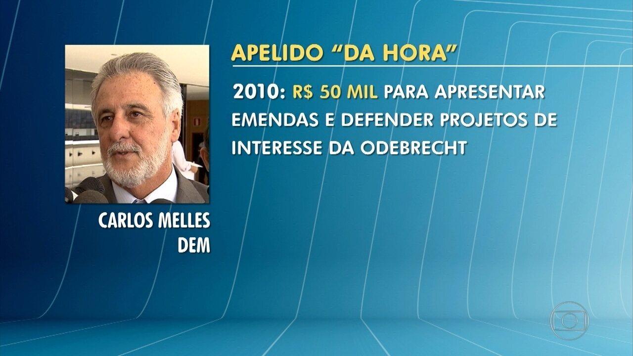 Delação da Odebrecht: deputado Carlos Melles é citado em lista de delator