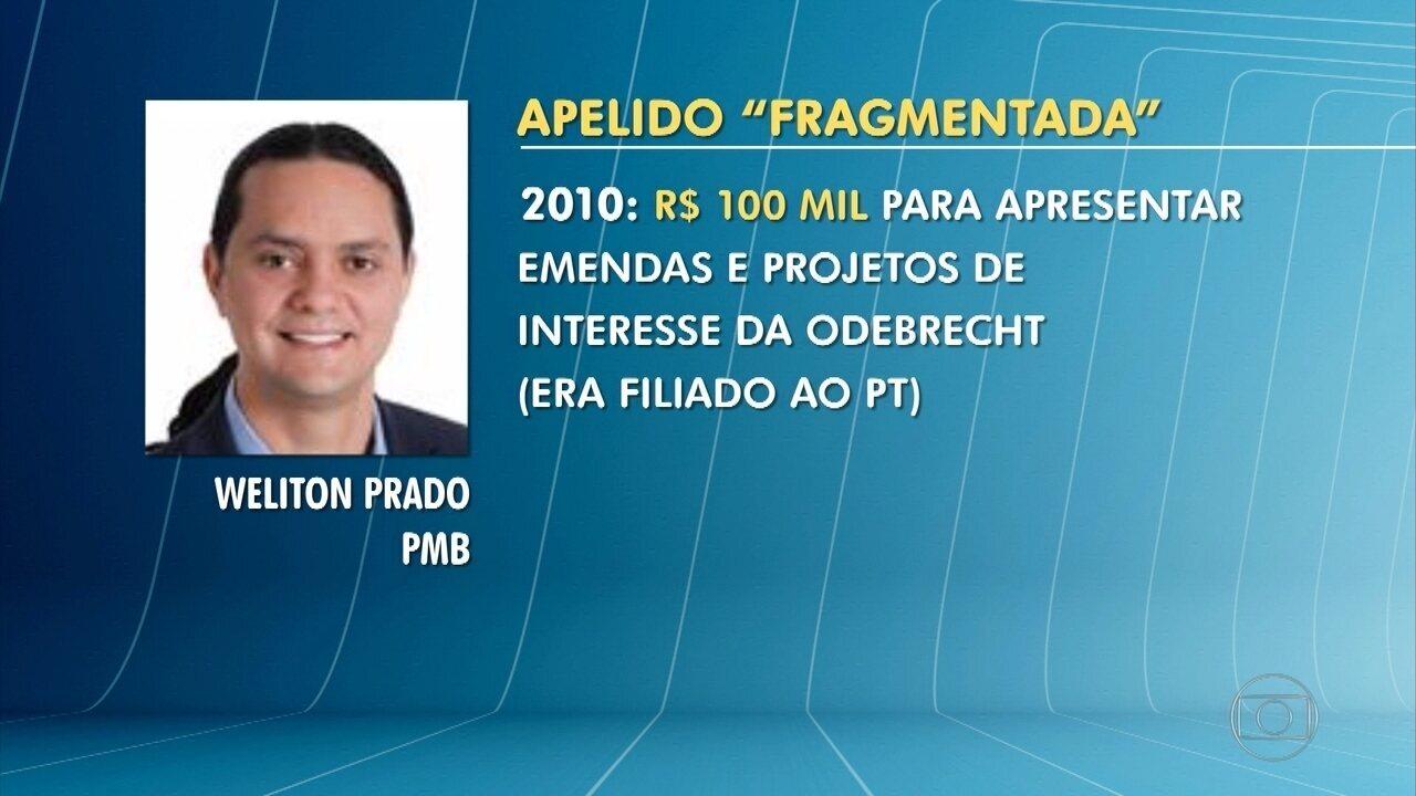Delação da Odebrecht: deputado Weliton Prado é citado em lista de delator
