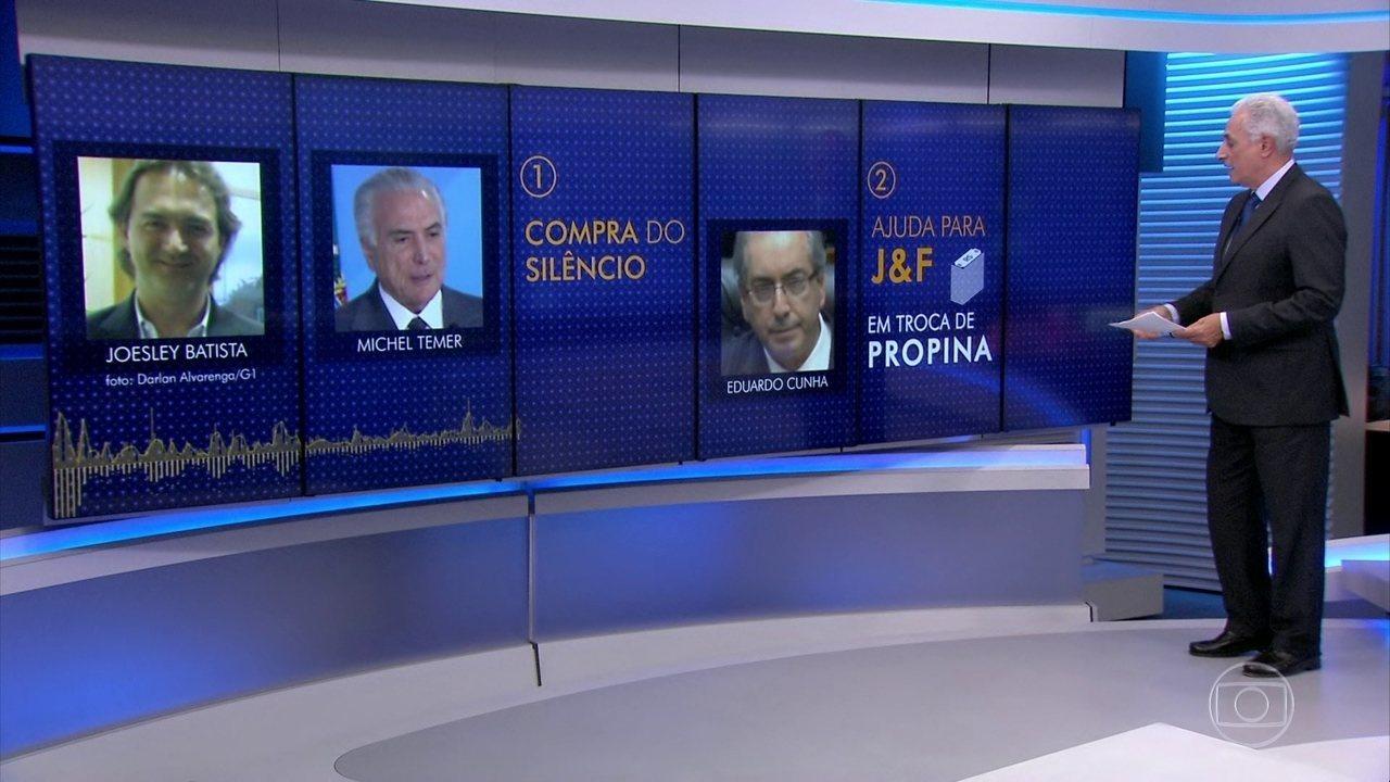 Joesley Batista faz série de acusações graves contra o presidente Michel Temer