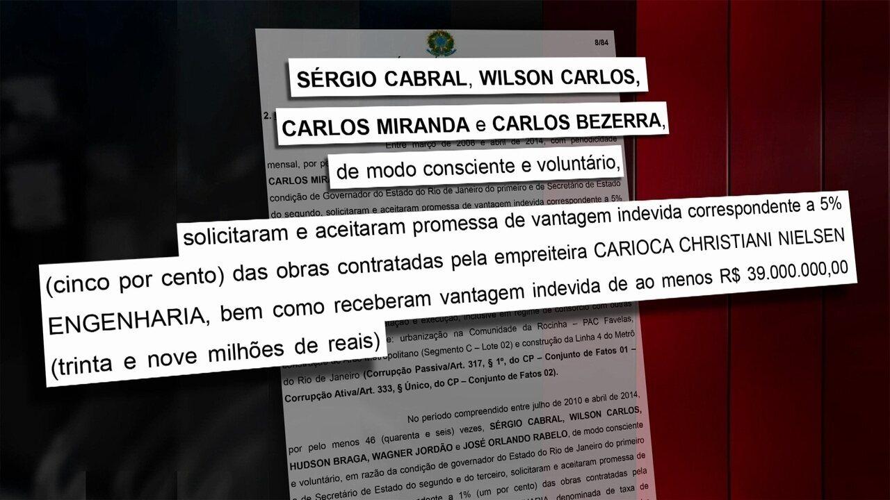 MPF apresenta nova denúncia contra Sérgio Cabral e outras 9 pessoas