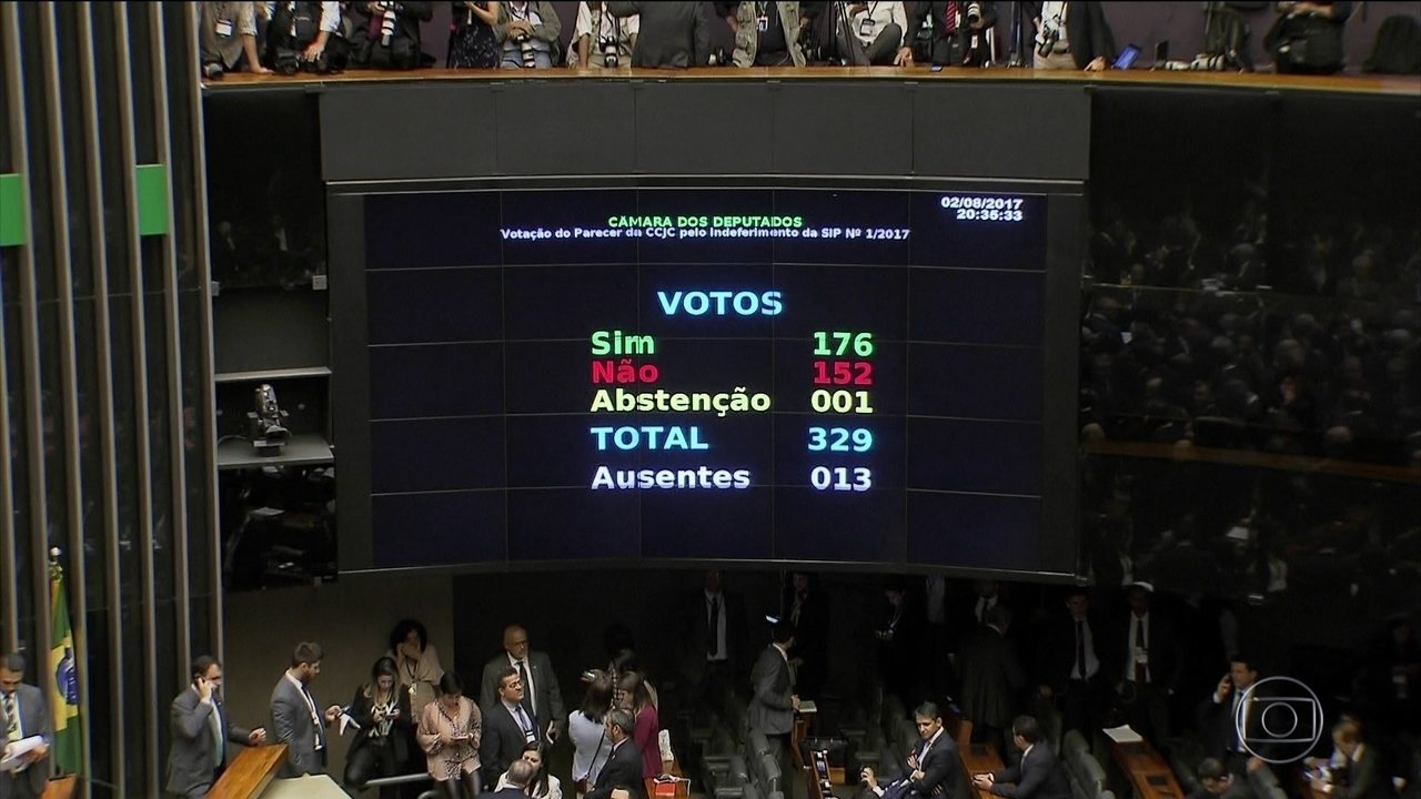 Justificativa de voto revela constrangimento de parlamentares