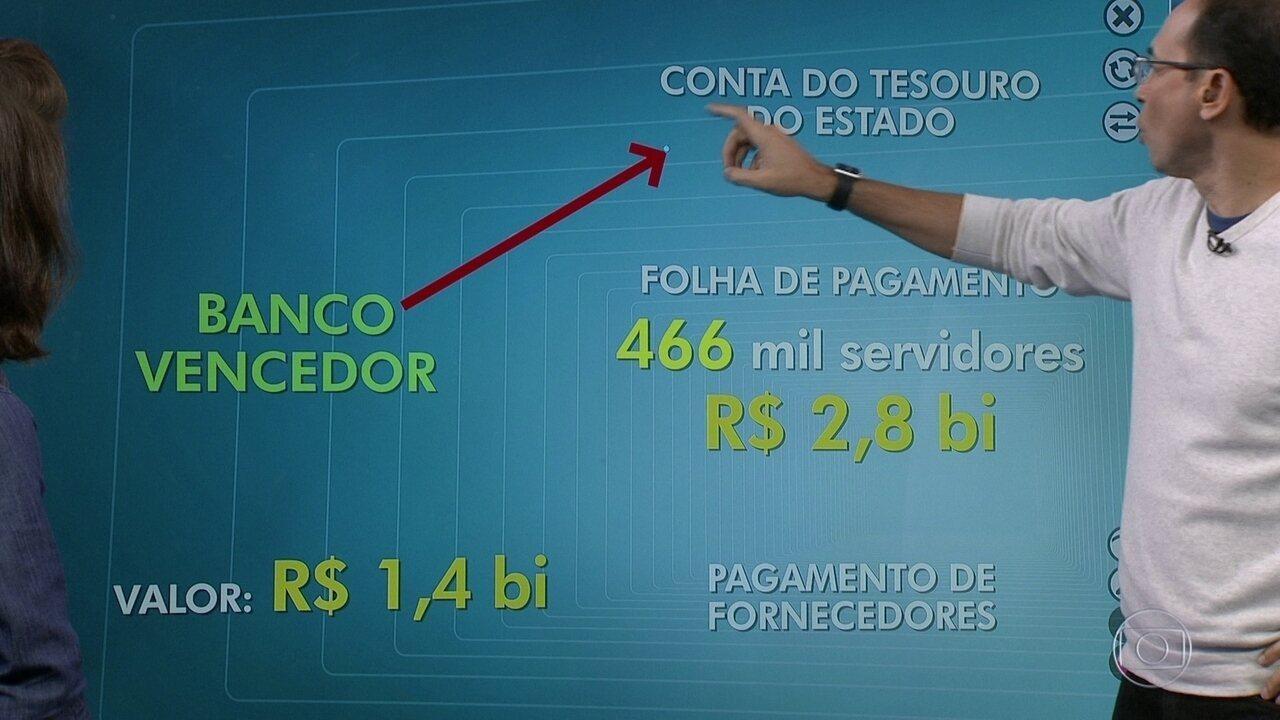 Bradesco é único a dar lance por folha de pagamentos do Rio