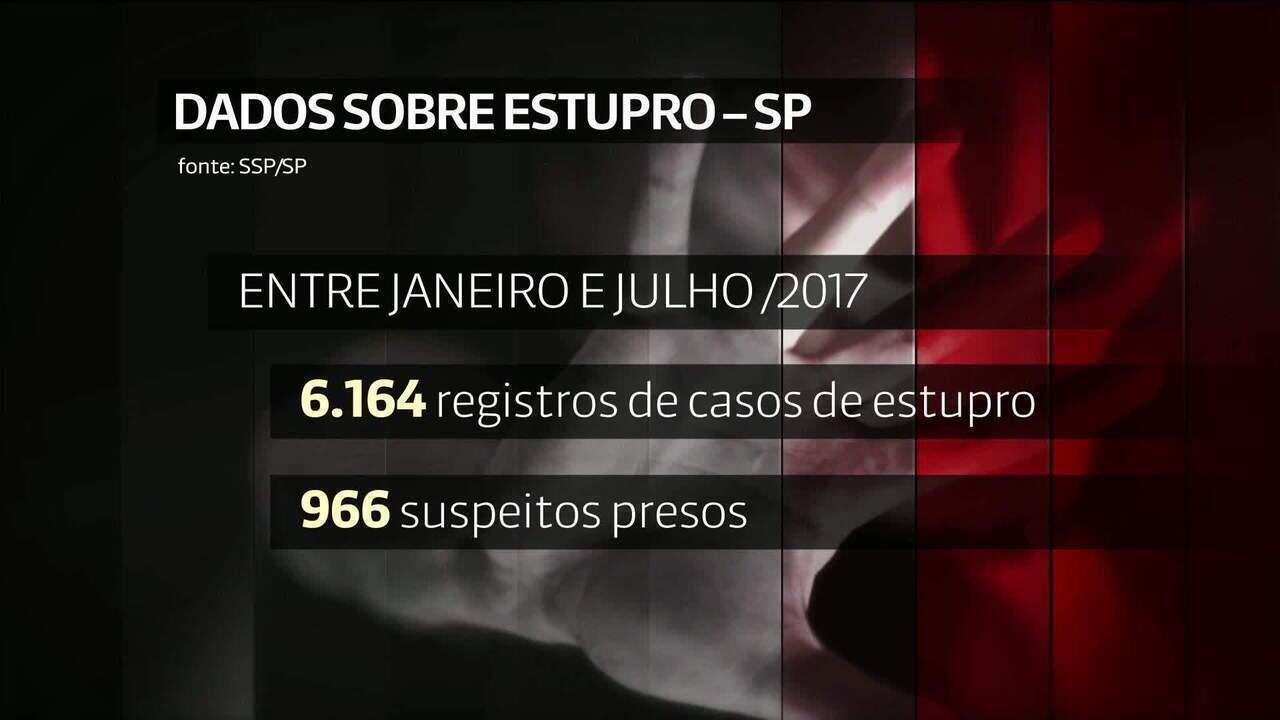 Número de prisões por estupro em SP é 6 vezes menor do que número de denúncias