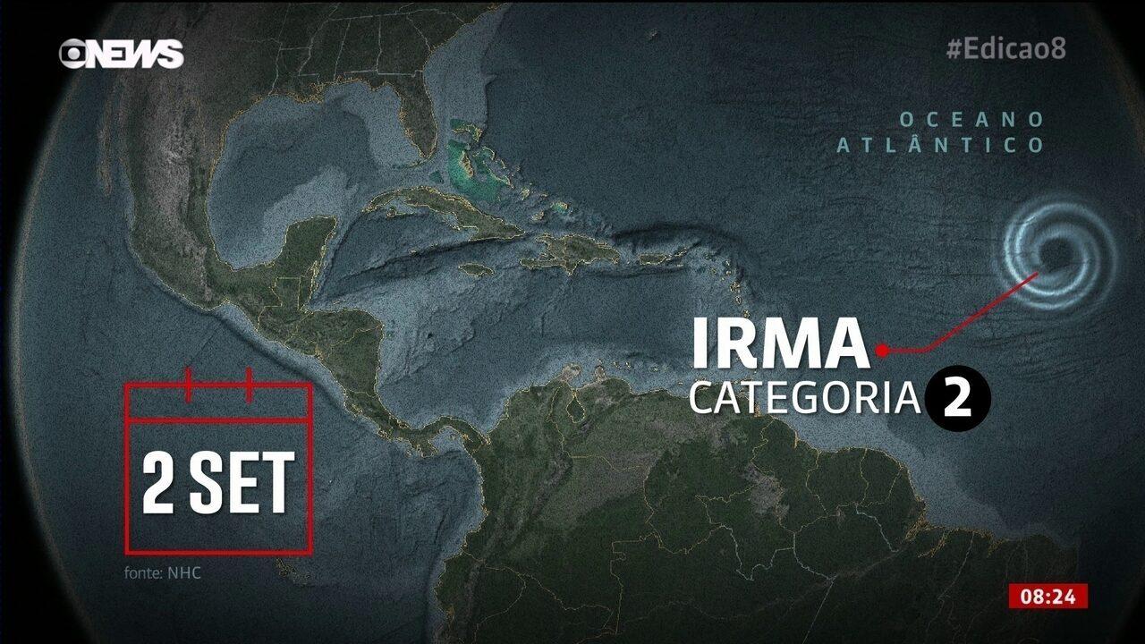 Relembre todo o caminho percorrido pelo furacão Irma