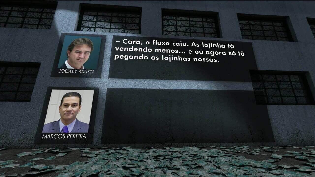 Joesley Batista entrega ao MP gravação de suposta conversa com o ministro Marcos Pereira
