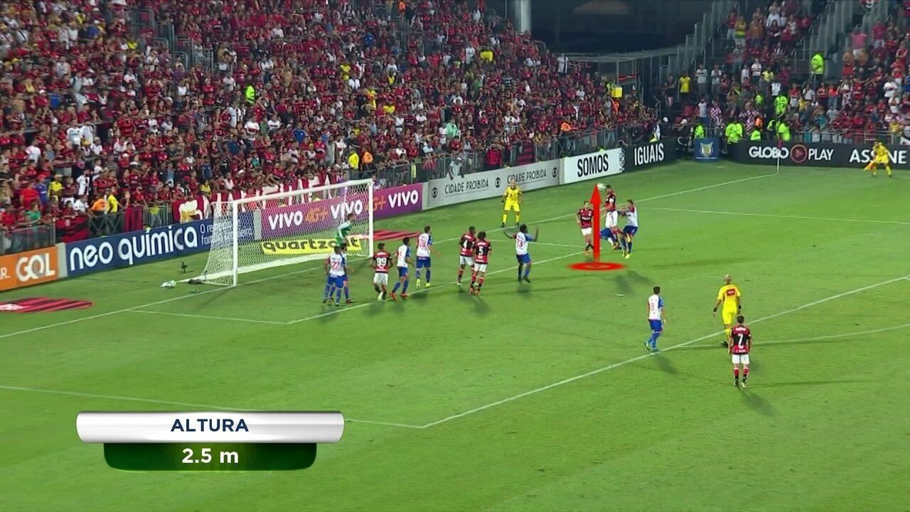 No detalhe: Réver sobe dois metros e meio e marca para o Flamengo contra o Bahia