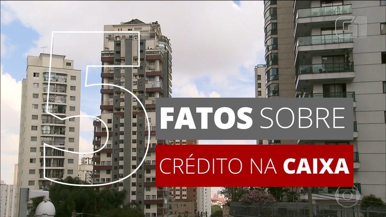 Vídeo: Entenda as mudanças no crédito da Caixa Econômica em 5 fatos