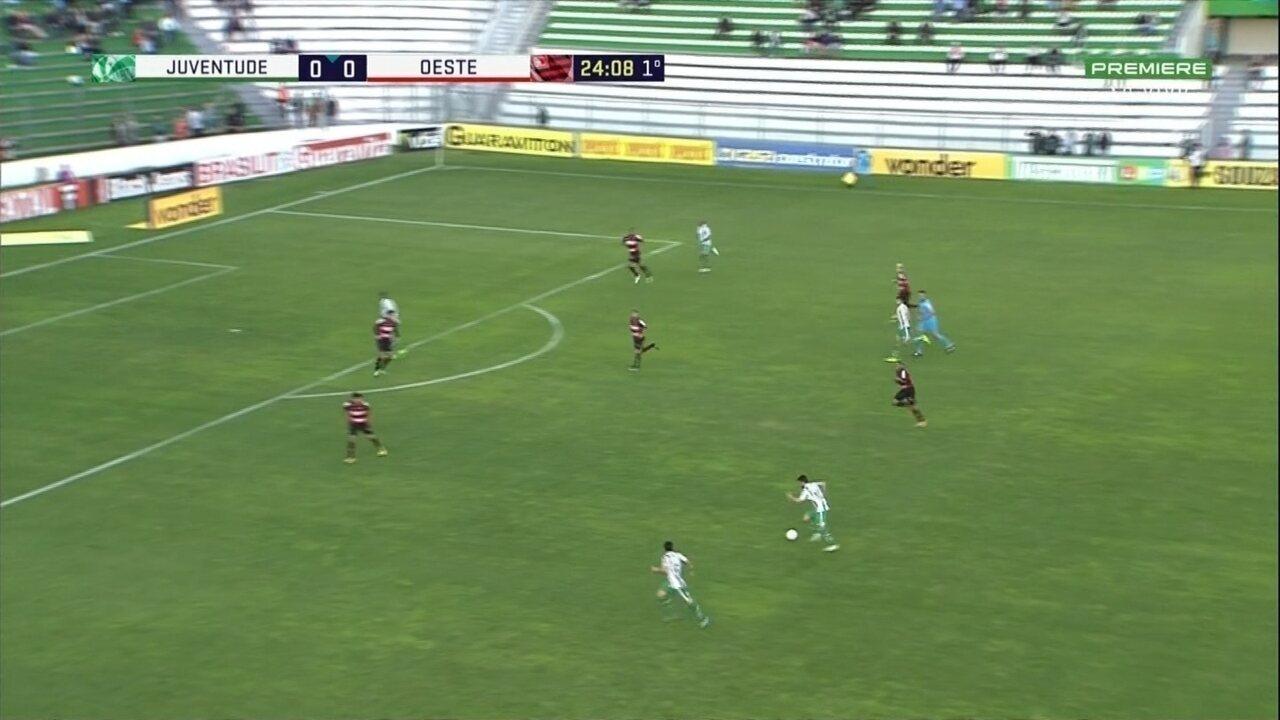 Veja os melhores momentos de Juventude 0 x 0 Oeste, pela 35ª rodada da Série B
