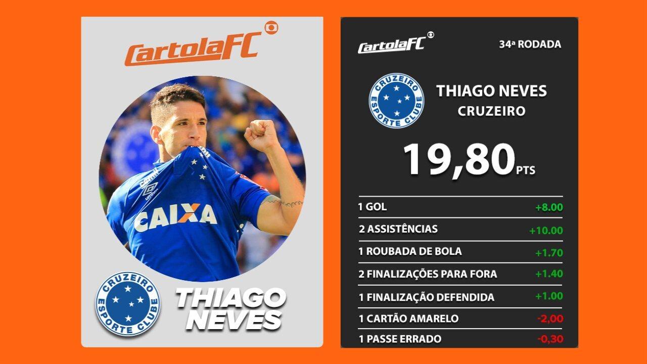 Thiago Neves, do Cruzeiro, é o craque do Cartola FC na 34ª rodada do Brasileirão 2017