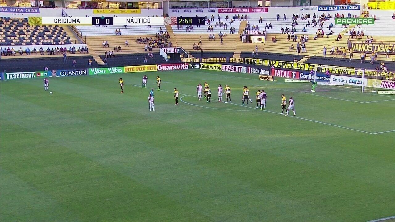 Assista aos melhores momentos de Criciúma 0 x 0 Náutico pela 36ª rodada da Série B