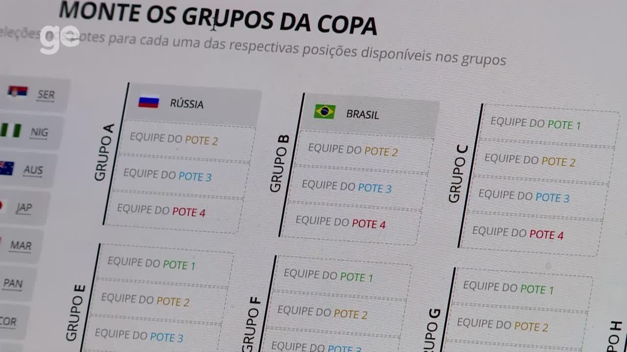 O que pode vir pelo caminho do Brasil: Especialistas analisam seleções com simulador da Copa