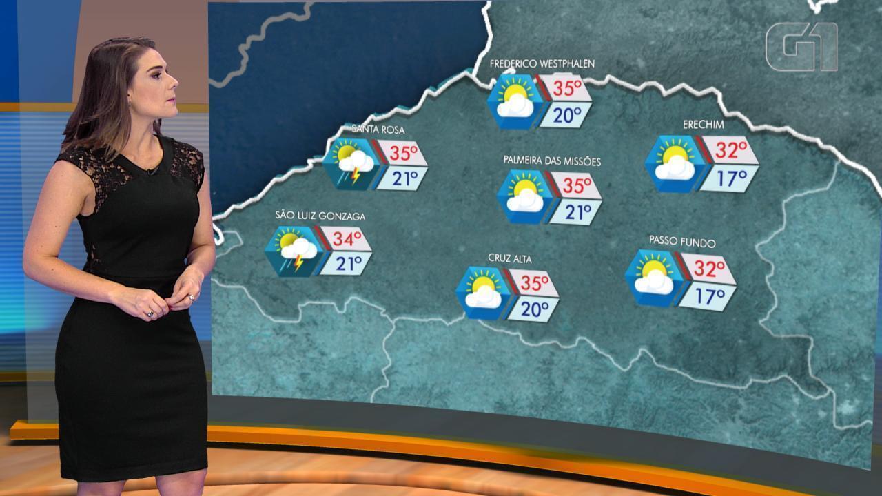 Previsão indica temperaturas acima da média e chuva ...