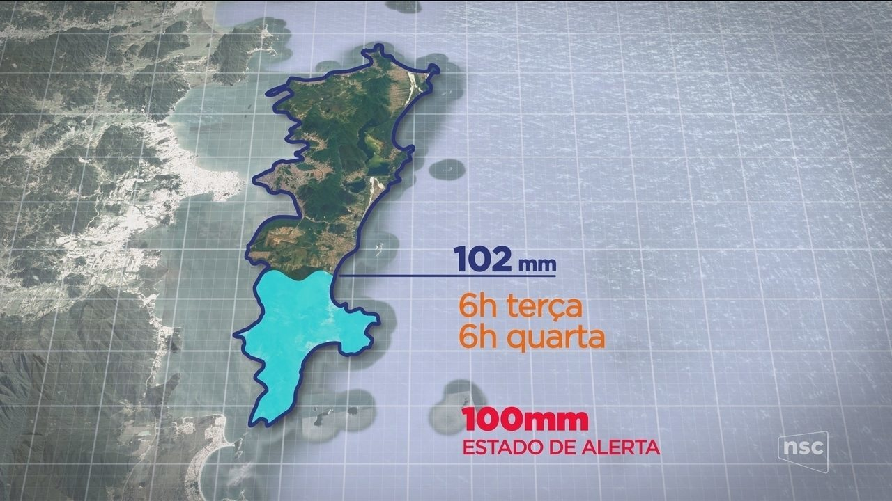Em 2 dias, Florianópolis registra volume de chuva próximo do esperado para o mês inteiro