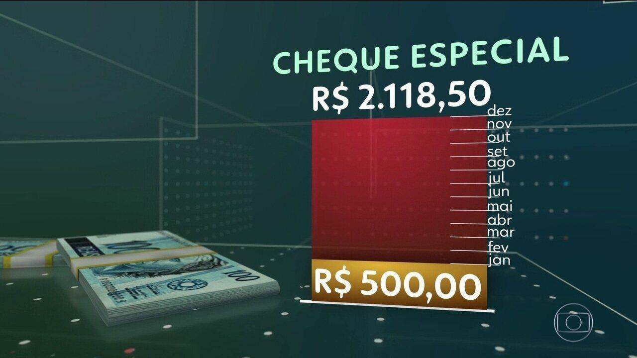 Federação dos bancos estuda formas de diminuir juros do cheque especial