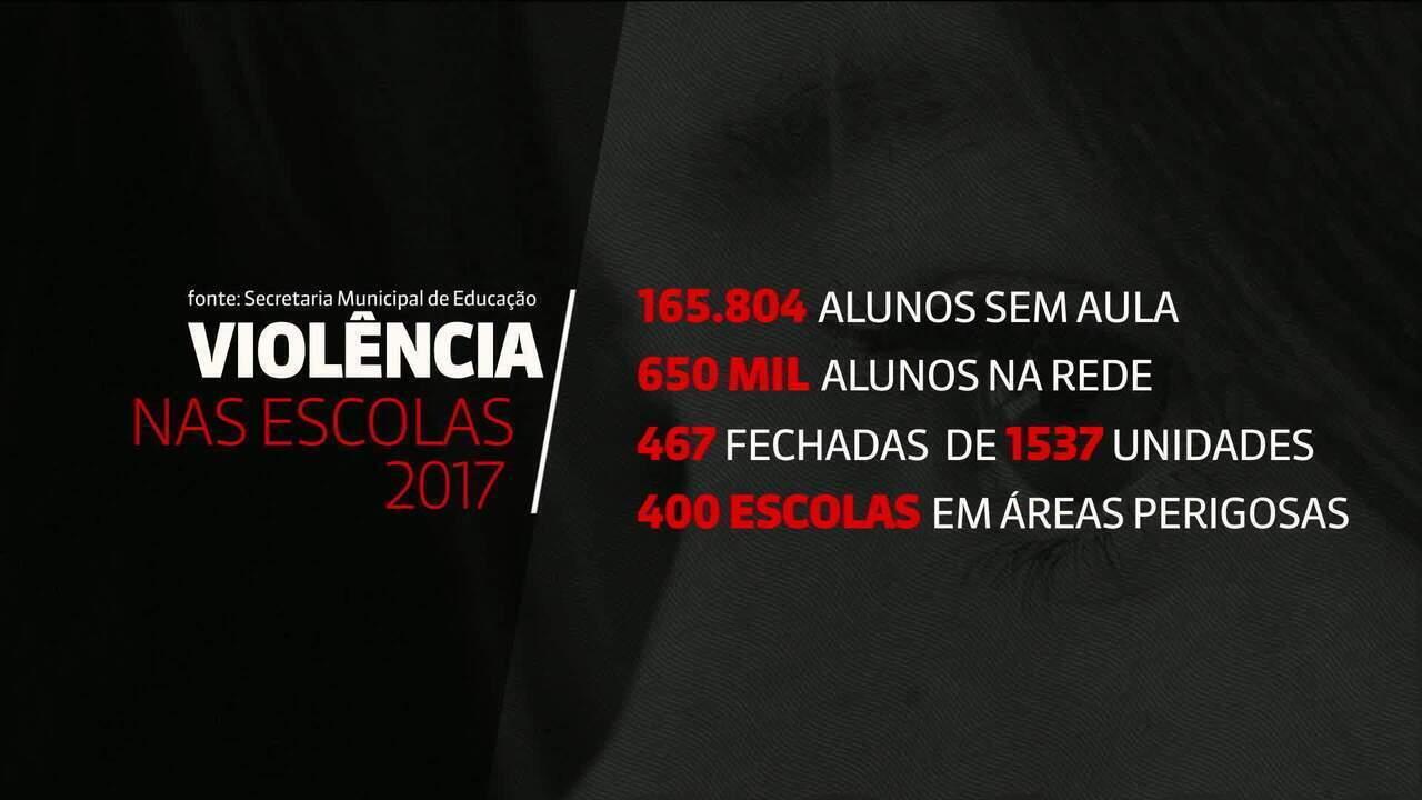 Aplicativo mostrará se escola do Rio terá aula suspensa