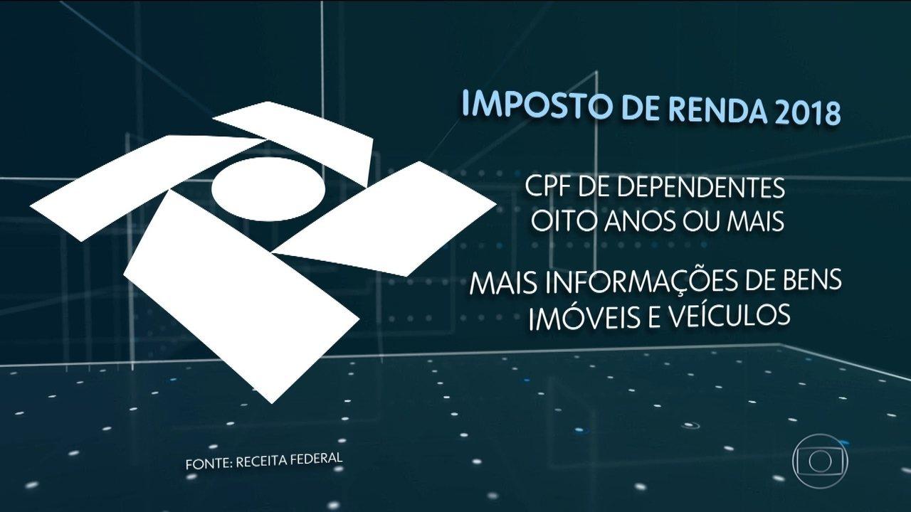 Imposto de Renda 2018