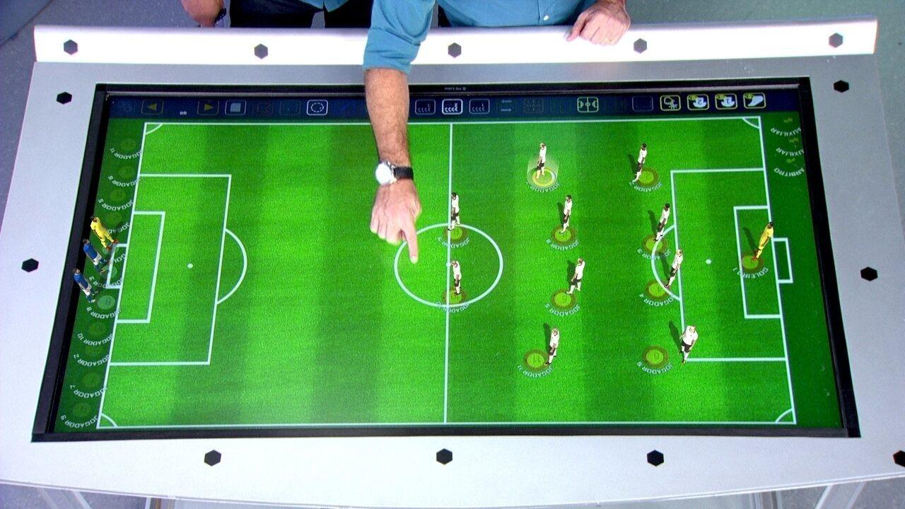 Caio Ribeiro analisa na mesa tática a formação do Corinthians contra o Millonarios