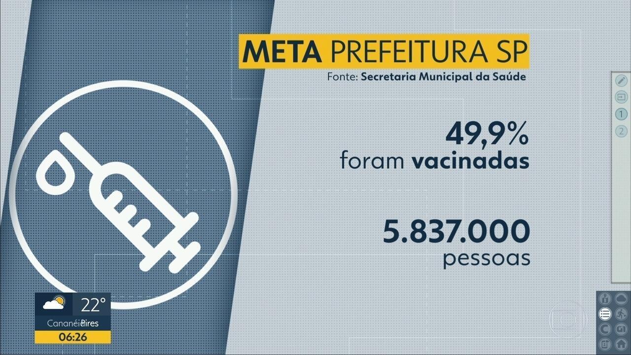 Campanha de vacinação contra a febre amarela é ampliada na capital