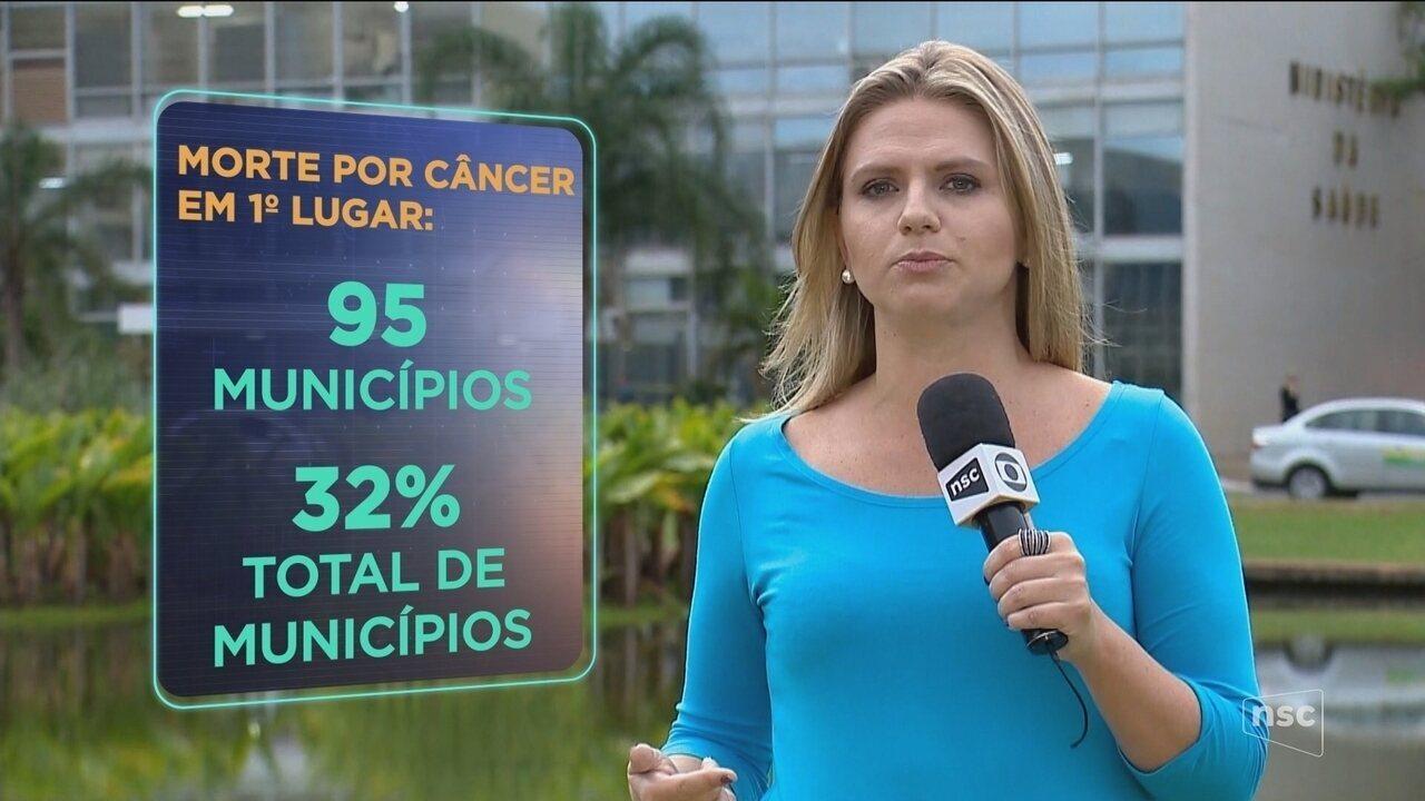 Câncer é a principal causa de morte em 95 municípios de SC, diz levantamento