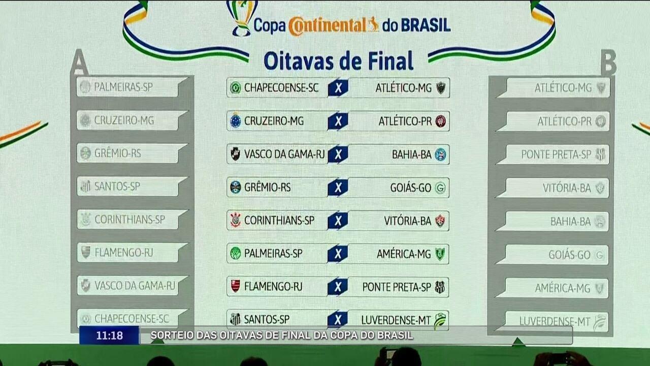 Sorteio na CBF define confrontos e mandos das oitavas da Copa do ... b17f170350153