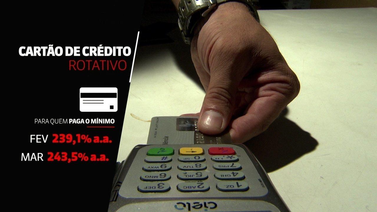 Juros do cartão de crédito e do cheque especial sobem em março