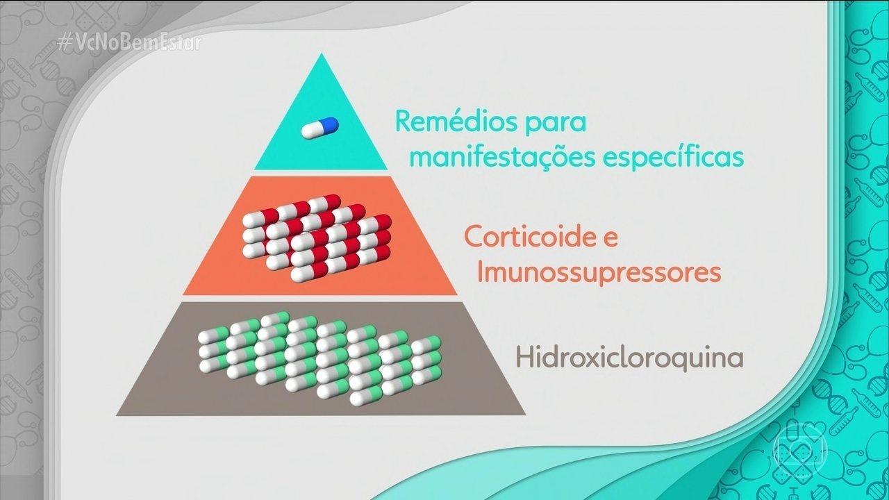 Entenda como funciona o tratamento de lúpus