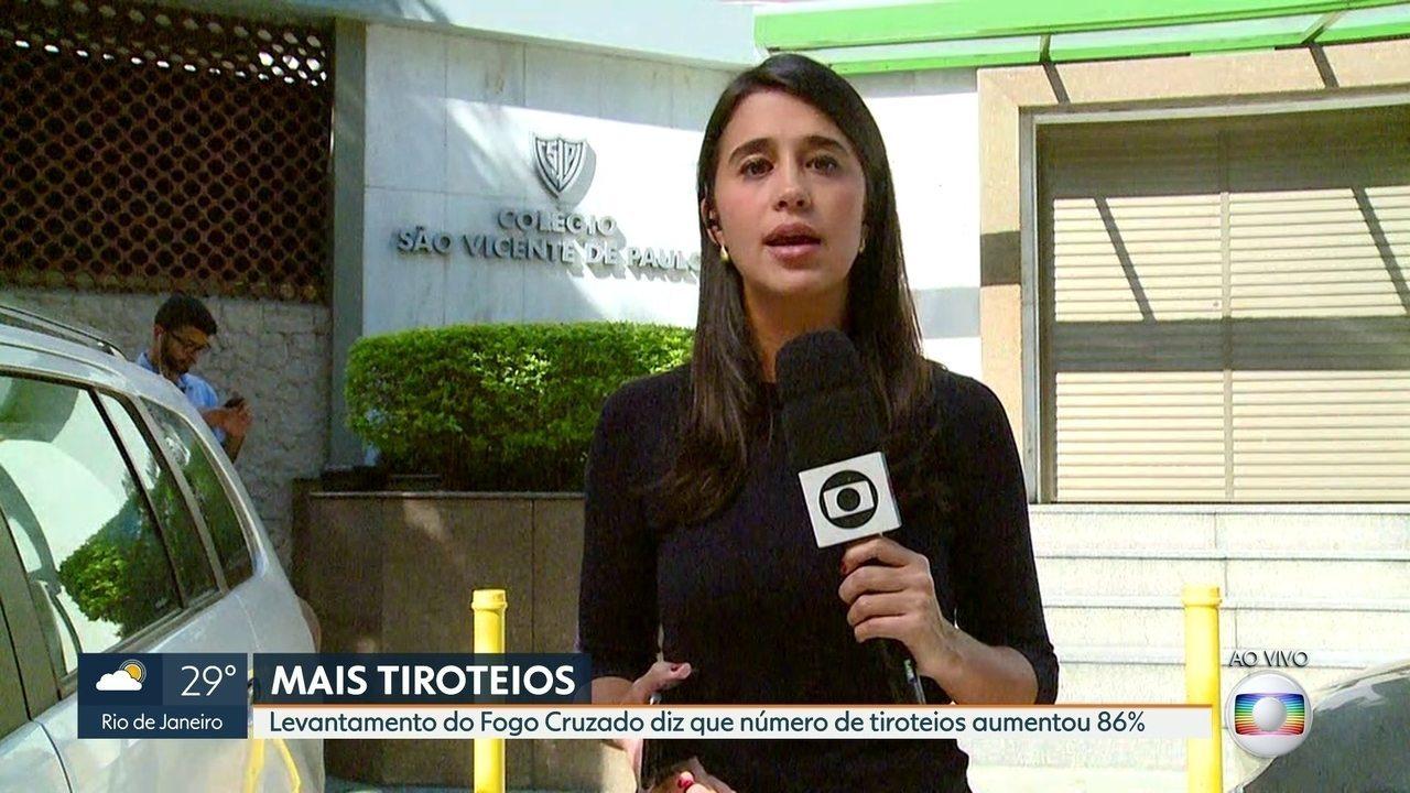 Levantamento mostra que tiroteios no Rio aumentaram 86%