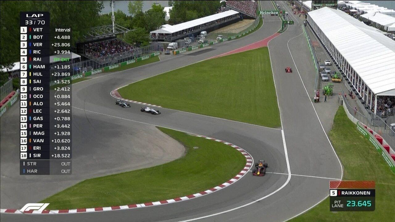 Raikkonen vai para os boxes e volta atrás de Hamilton no GP do Canadá