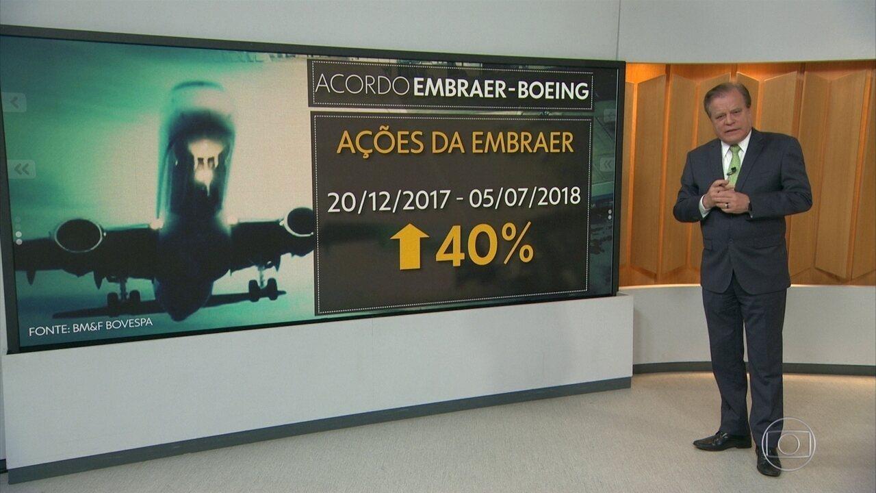 Mercado financeiro reage mal ao anúncio do acordo entre a Embraer e Boeing