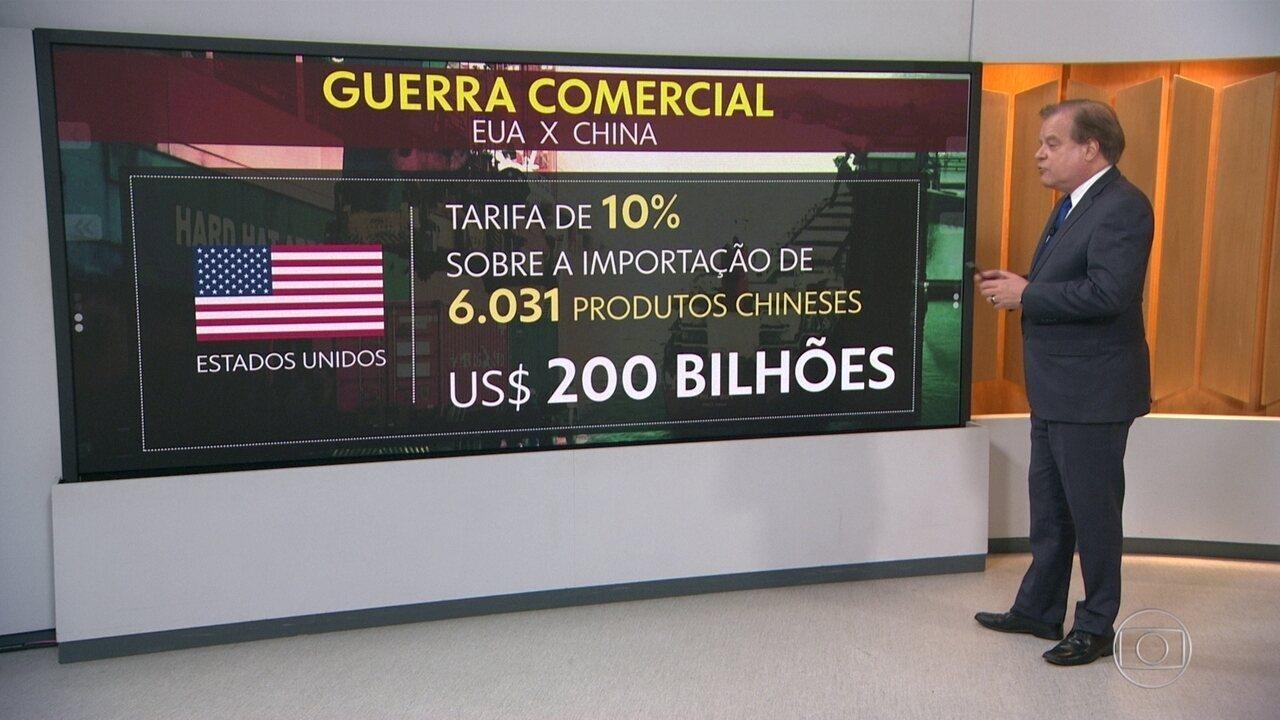 EUA anunciam tarifa sobre US$ 200 bi em produtos chineses