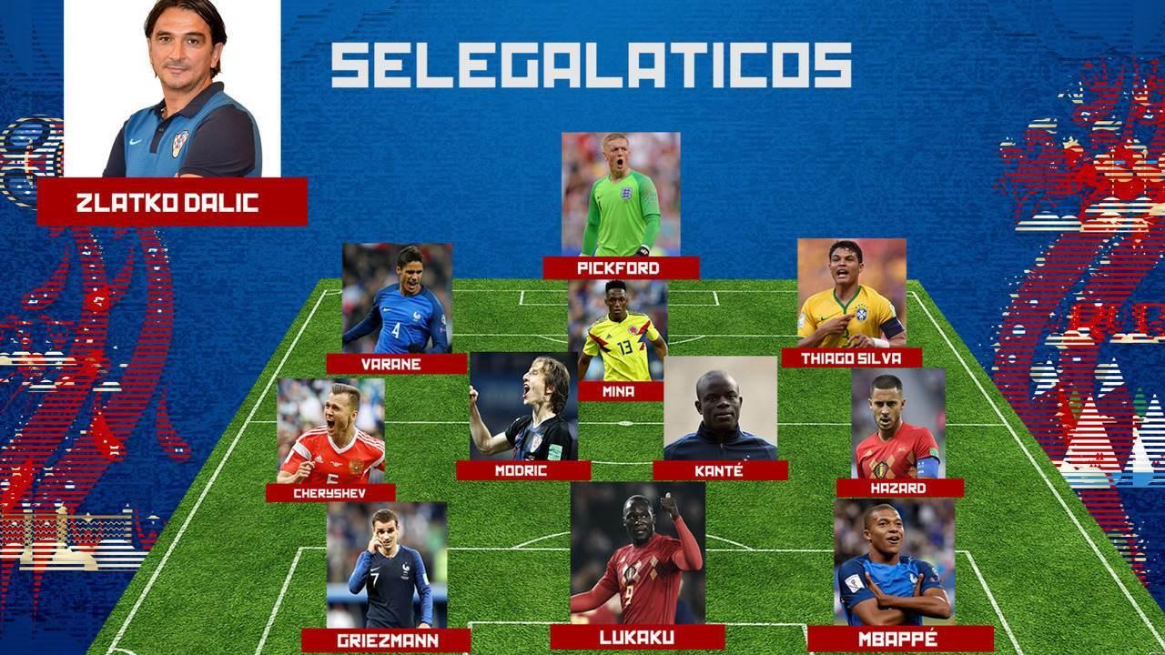 Selegaláticos: Confira a seleção dos Galáticos da Copa do Mundo 2018