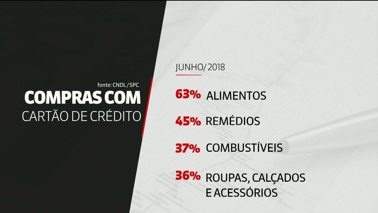 Pesquisa mostra que 80% dos brasileiros estão com dificuldades financeiras