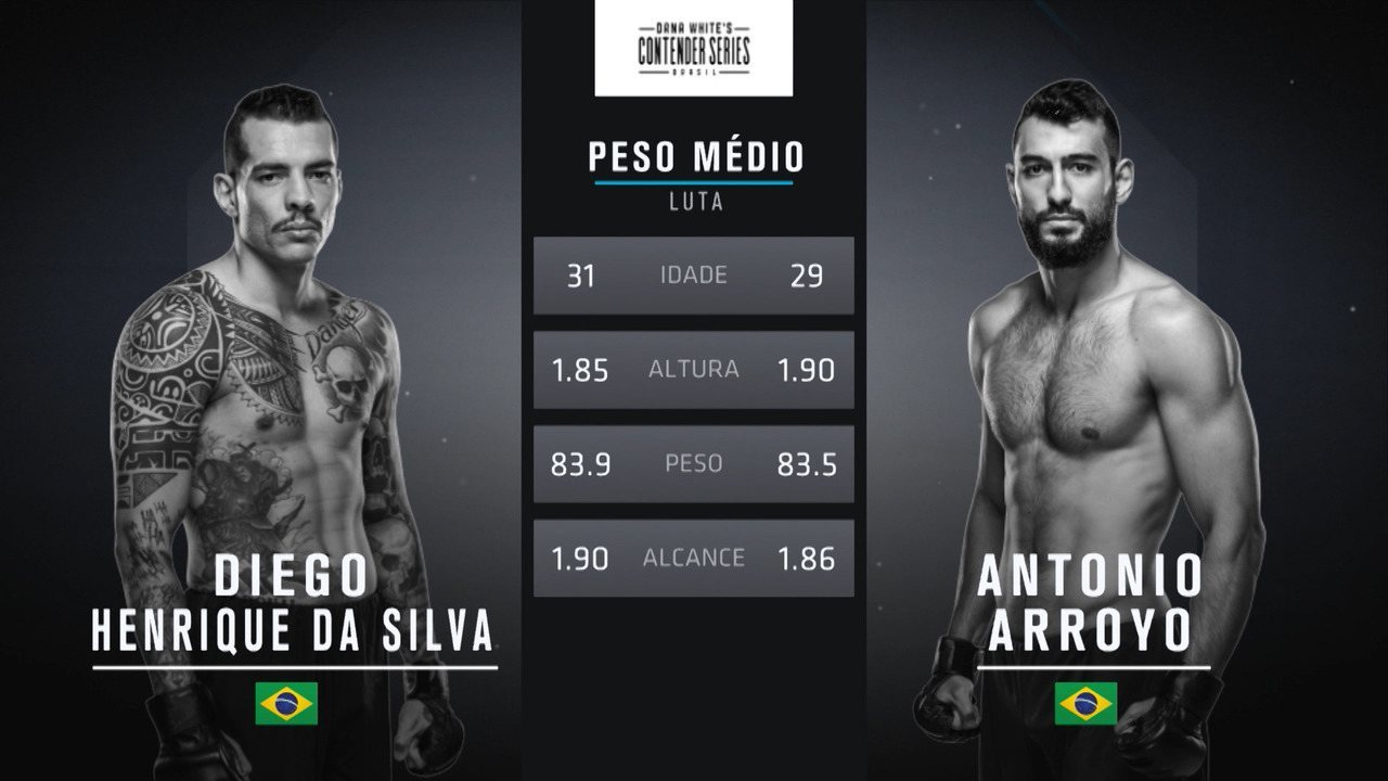 The Contender Series Brasil 1 - Diego Henrique da Silva x Antônio Arroyo