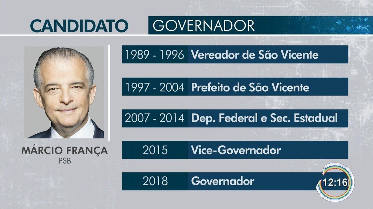 Candidato ao governo do estado de SP é entrevistado pelo Link Vanguarda