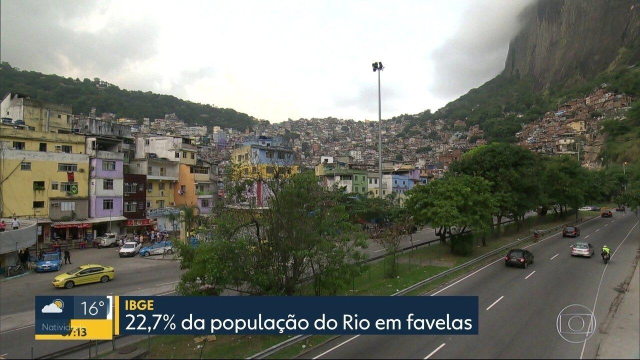 Favelas crescem desordenadamente no Rio