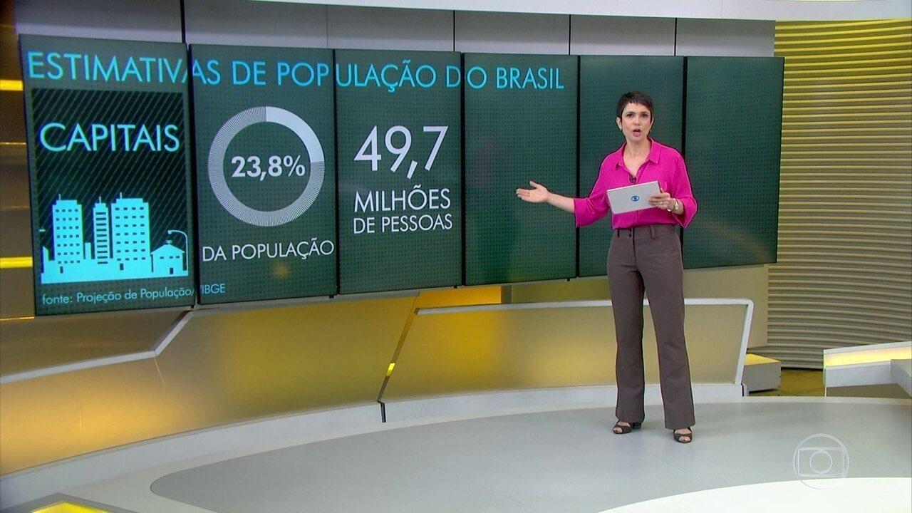 Quase um quarto da população brasileira vive nas capitais, segundo o IBGE
