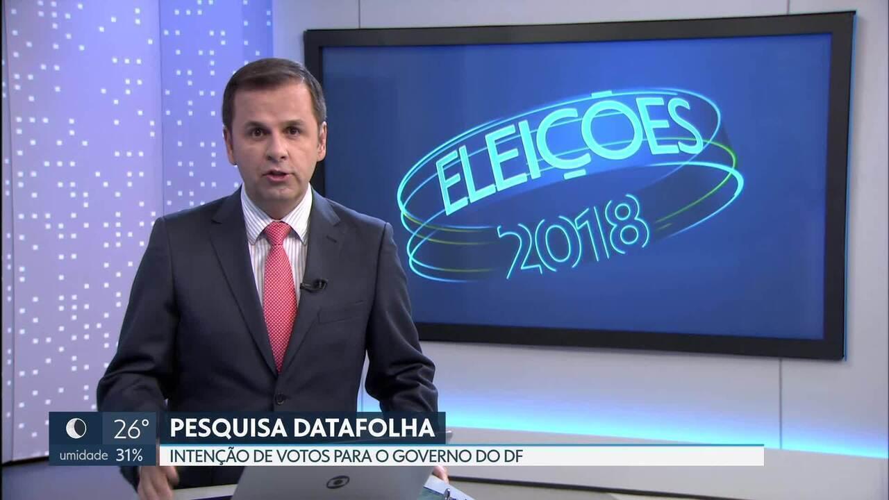 Instituto Datafolha divulga segunda pesquisa de intenção de votos para o governo do DF
