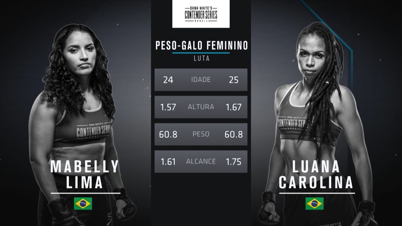 The Contender Series Brasil 1 - Mabelly Lima x Luana Carolina