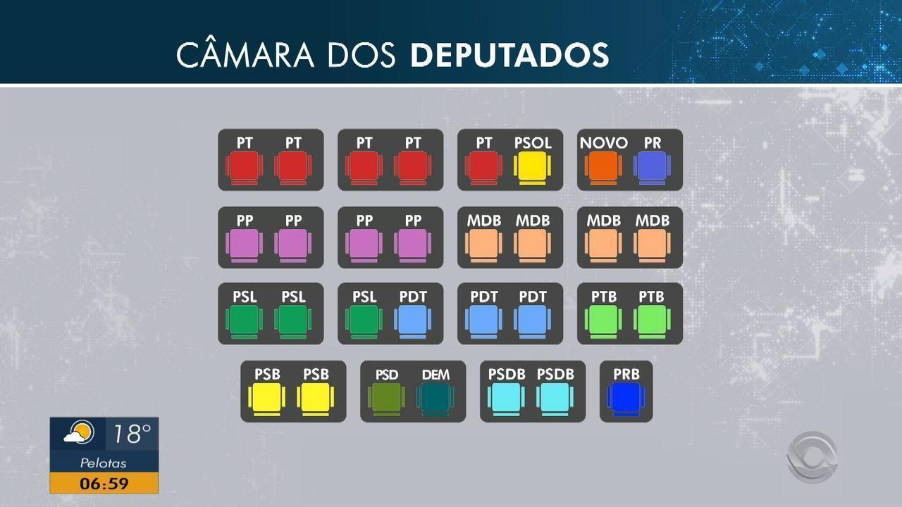 Veja quem são os 31 deputados federais eleitos pelo RS