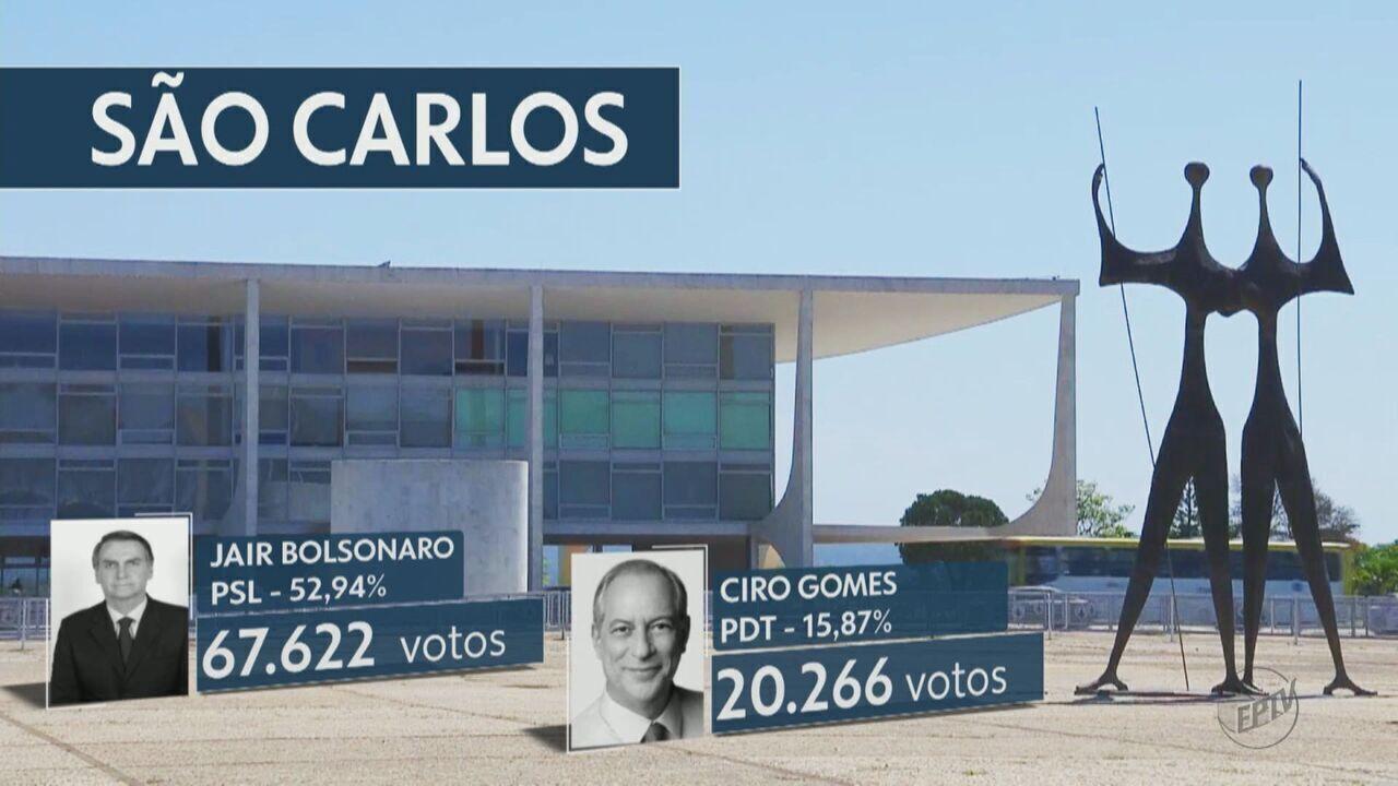Veja como foi a votação para presidente em SP