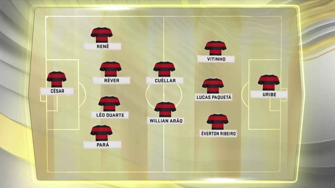 Seleção SporTV debate sobre o Flamengo sem o Diego