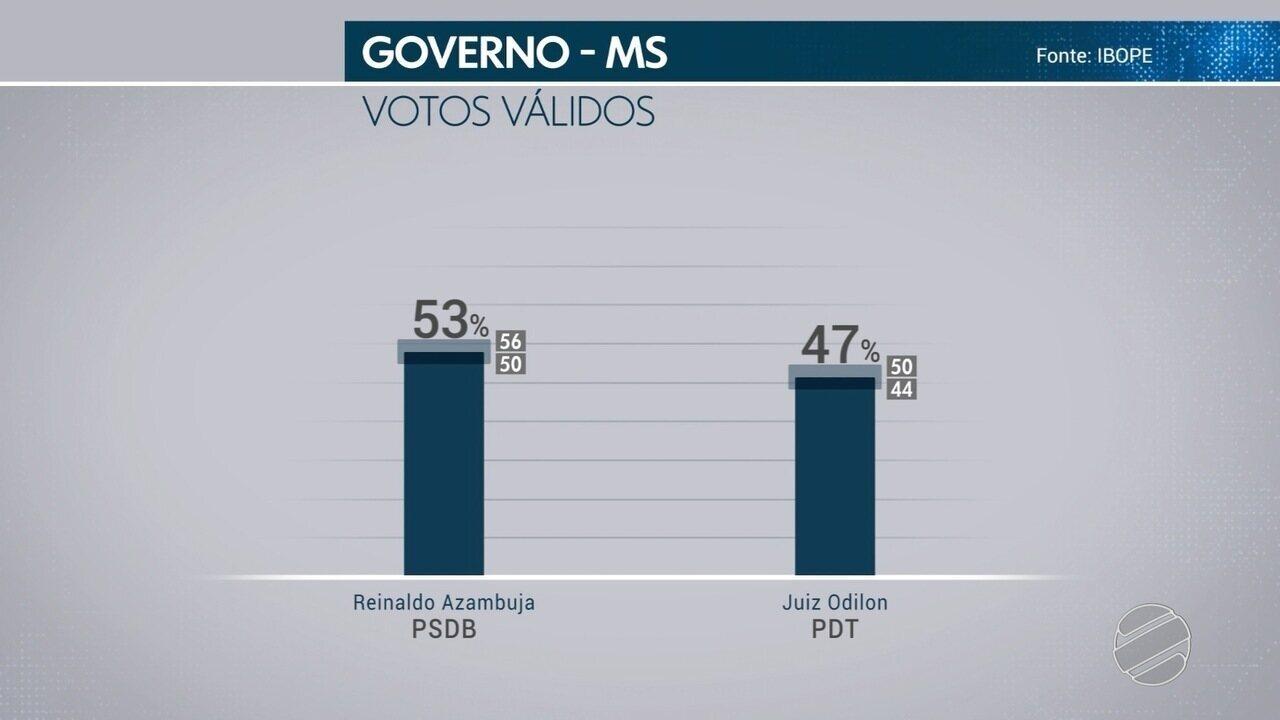 Ibope divulga primeira pesquisa de intenção de votos para o 2º turno em MS