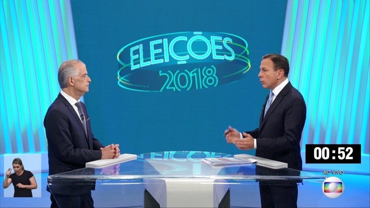 Debate para governador de São Paulo - Bloco 4