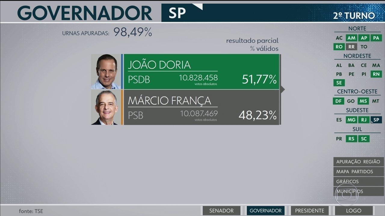 João Doria (PSDB) é eleito governador de São Paulo