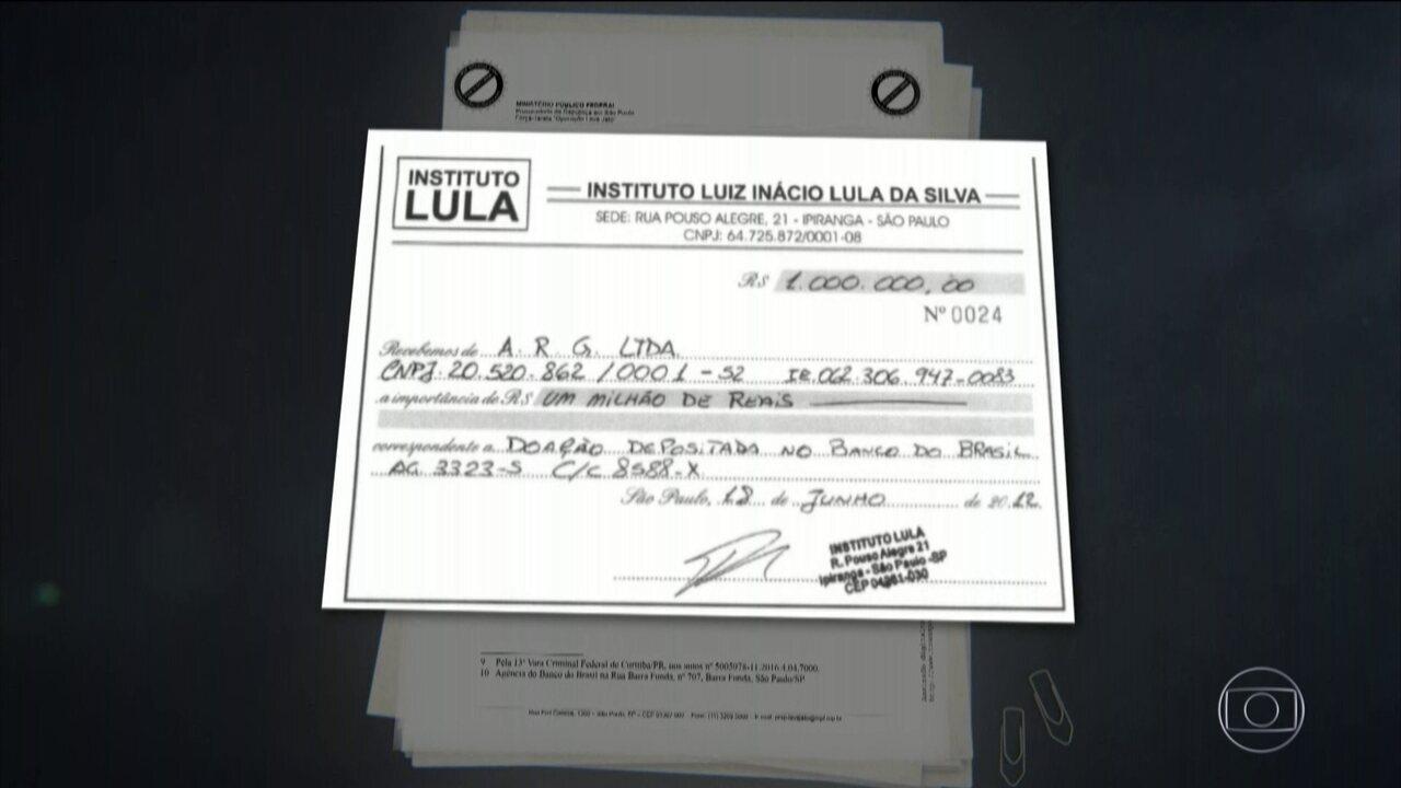 Lula é denunciado pela força tarefa da Operação Lava Jato em São Paulo