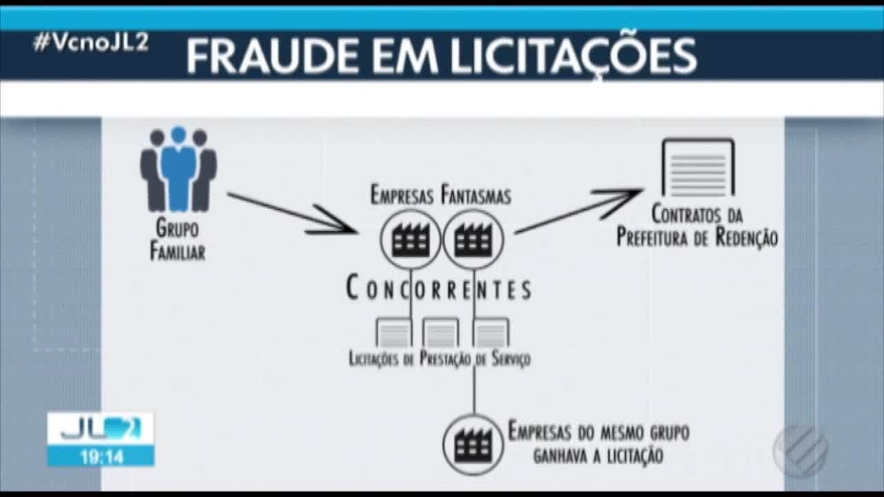 Ex-secretário de Redenção, no PA, e empresária são presos suspeitos de fraudar contratos