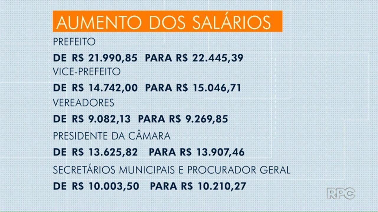 Vereadores votam aumento de salário para prefeitura e câmara