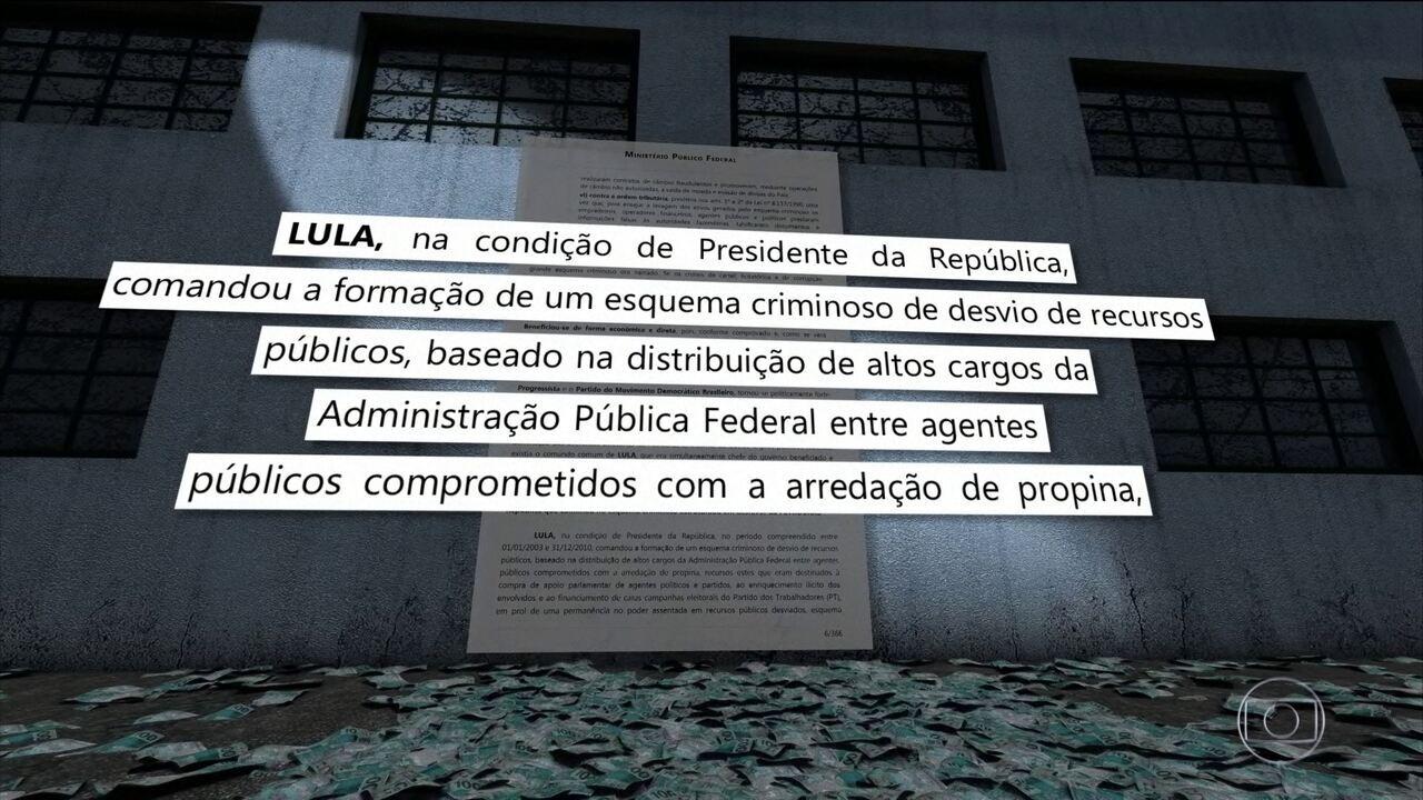 MP apresenta alegações finais no processo do sítio de Atibaia que envolve Lula