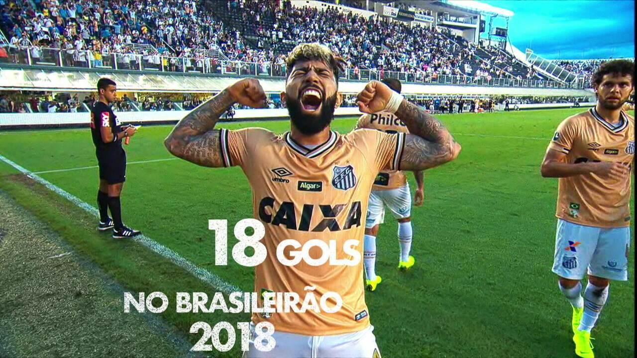 Combo Gabigol + Arrascaeta  Flamengo encorpa ataque com dois dos ... d44f34994068d